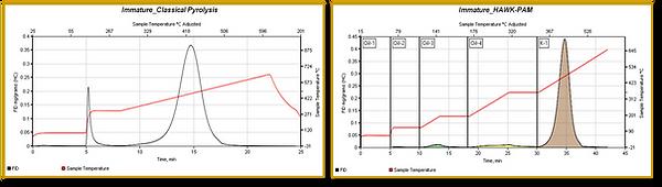 Immature_Classical_vs_HAWK-PAM.png