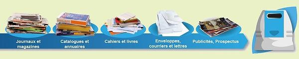 consigne papiers avec fond.jpg