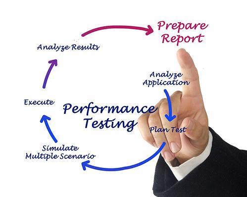 Performance testing - KDIT