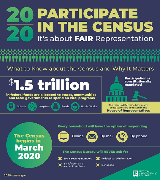 2020-Census-Infographic-National Realtor