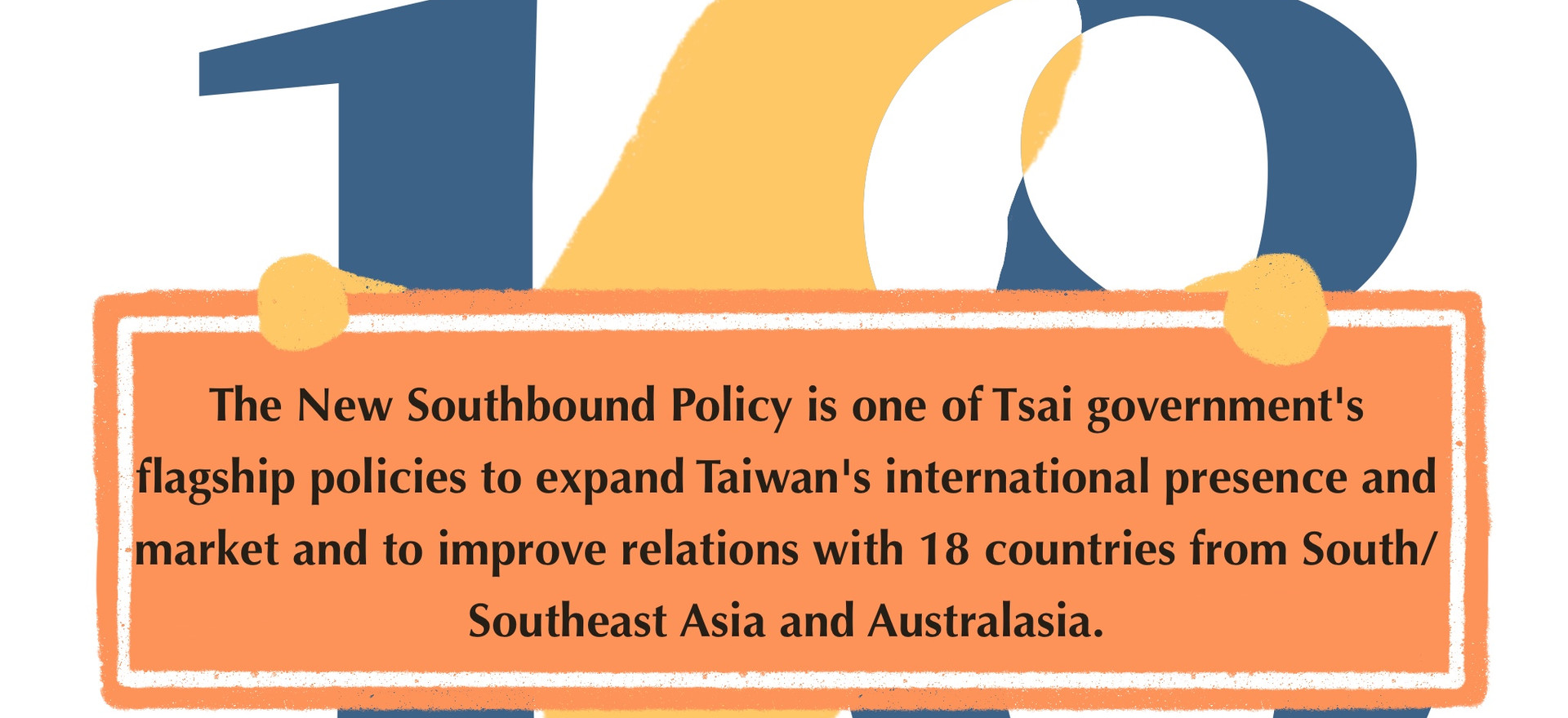 What is the New Southbound Policy?