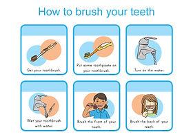 How-to-brush-your-teeth.jpg