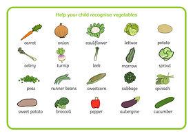 Help-your-child-recognise-Veg.jpg