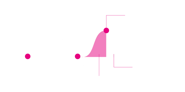 Gráfico-1.png