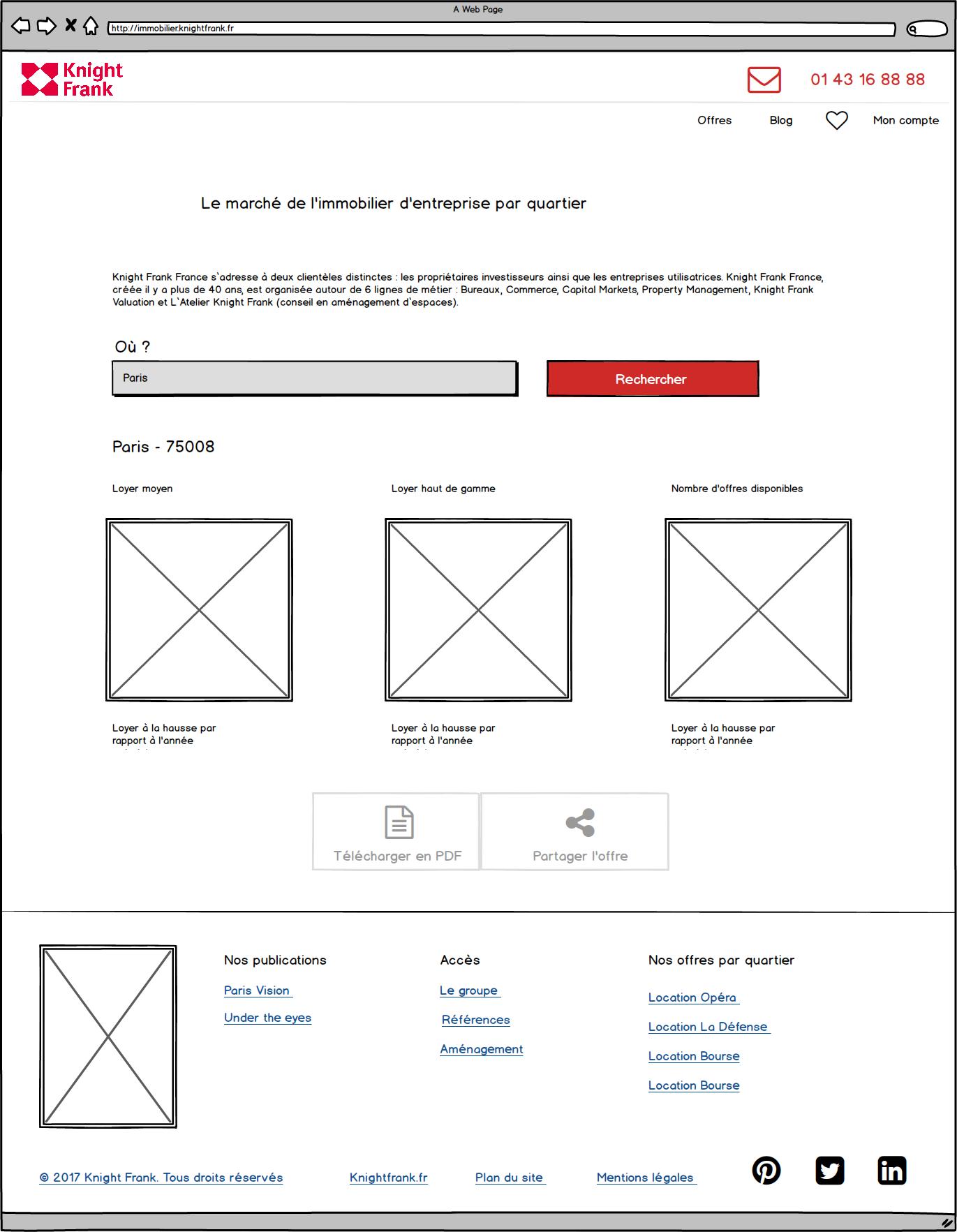 page_chiffre_du_marché