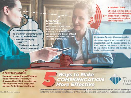 5 Ways to Make Communication More Effective [Infographic]
