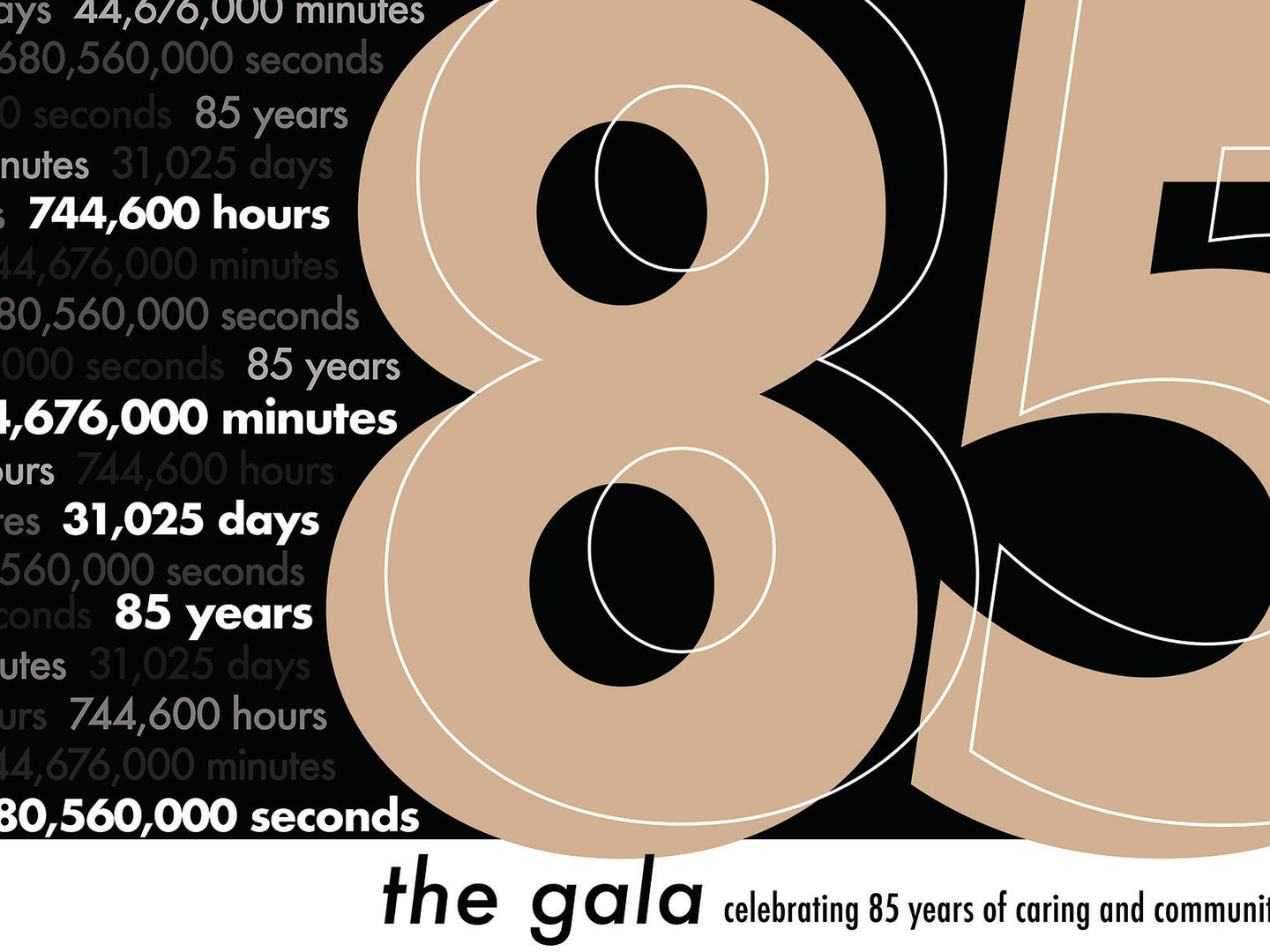6b. Infographic 40x60 cafe wall