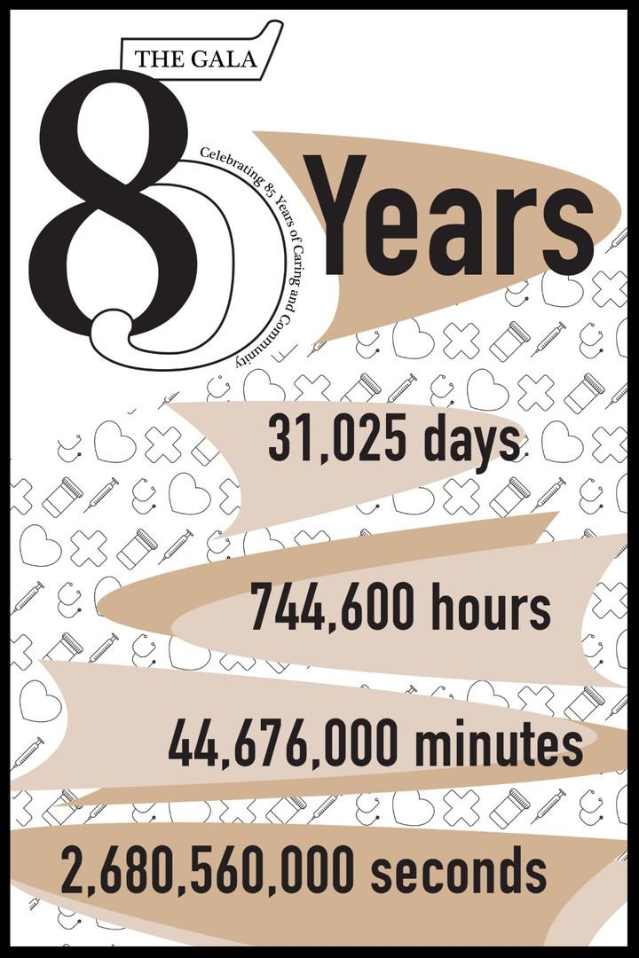 8b. Infographic