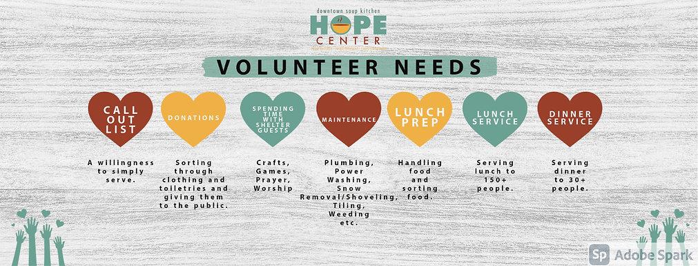 Individual Volunteer Needs.jpg