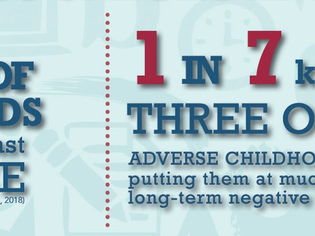 The Impact of Adverse Childhood Experiences (ACEs) in Ohio