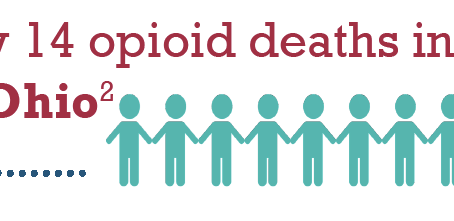 Stop the Crisis Where it Begins: Shining a Light on the Invisible Victims of Ohio's Opioid Epide