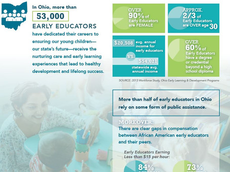 The Early Education Workforce is Central to Quality Early Learning