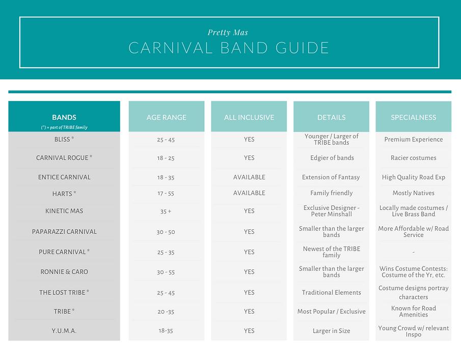 Mas Band _ Jouvert Band Charts.png