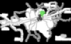 HIVEPARC Anbindung