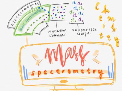 Mass Spectrometry of Chlorine - O Level Chemistry