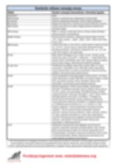 Metoda Domana Harmonogramy Kalendarz rozwoju mowy