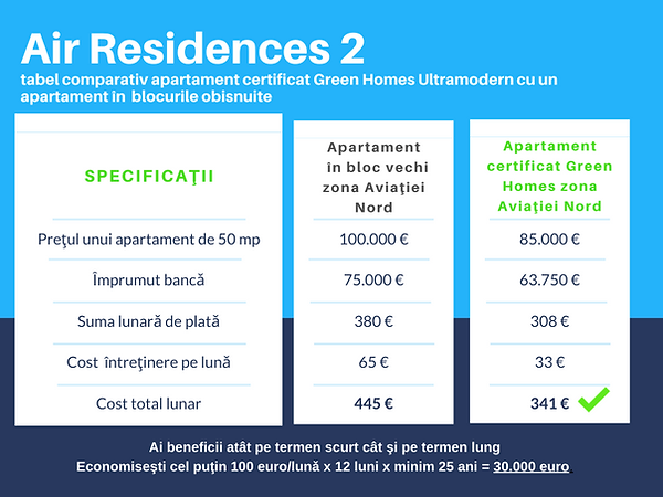 Air Residences 2.png