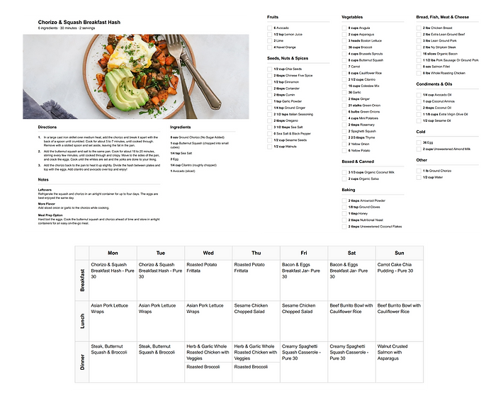 Meal Plan, Shopping List, Recipe Example