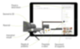 Dati configurabili sono un insiemi di: regole prodotto, geometrie 2D/3D, interattori visuali, materiali e dati
