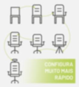 Configura rapidamente os produtos com as soluções pCon
