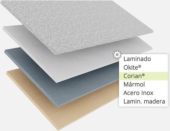 Materiales de configuración de la cocina: acero, mármol, laminados, maderas, materiales compuestos.