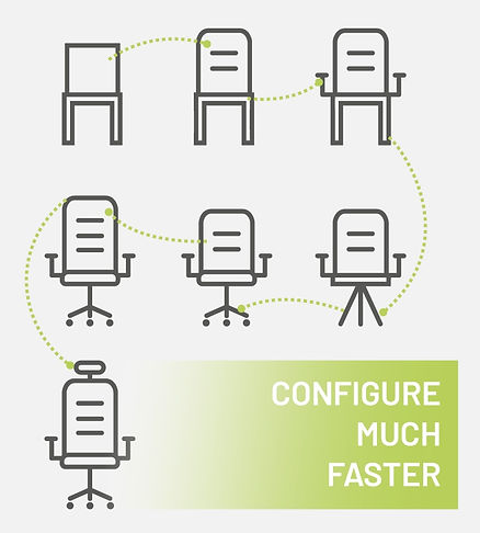 Speed your sales process with product configuration