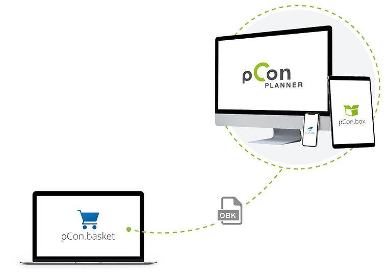 Importa lista de artigos de qualquer modulo pCon