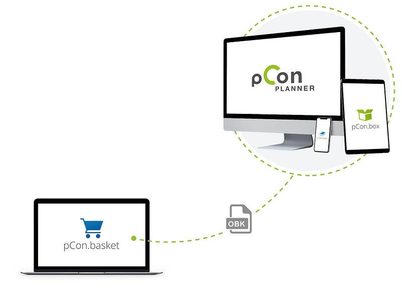 Importe lista articulos desde otros modulos pCon