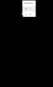 Configurazione di TNK di Actiu