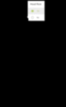 Configuración TNK de Actiu en pCon