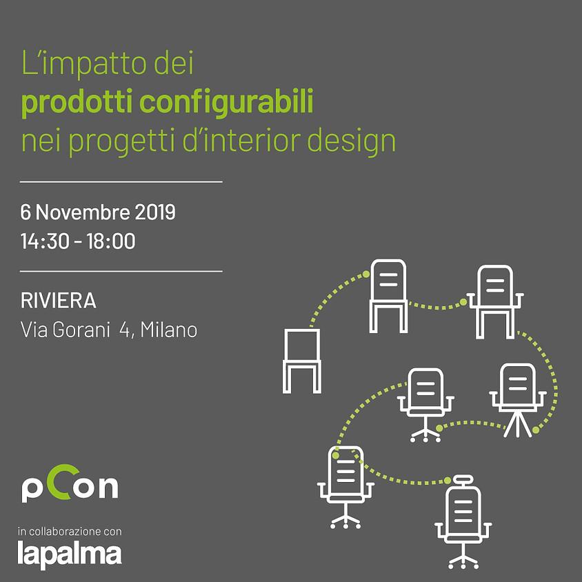 L'impatto dei prodotti configurabili nei progetti d'interior design