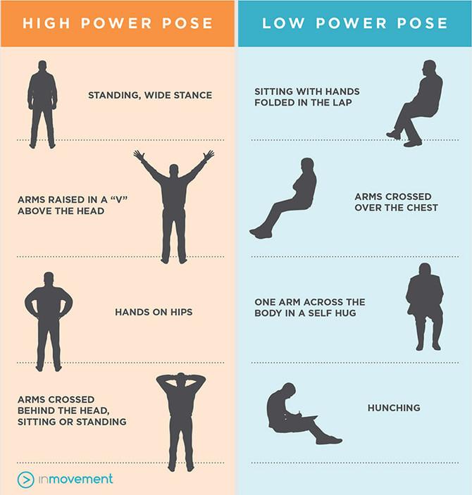 Cambia la tua mente modificando i tuoi atteggiamenti posturali