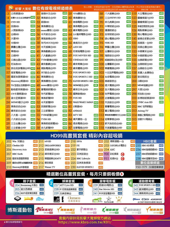 【數位有線電視】頻道表.jpg