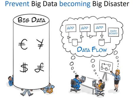 Define information needs prior big data initiatives