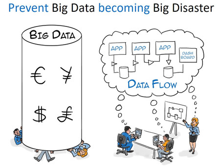 Define information needs prior big data initiatives