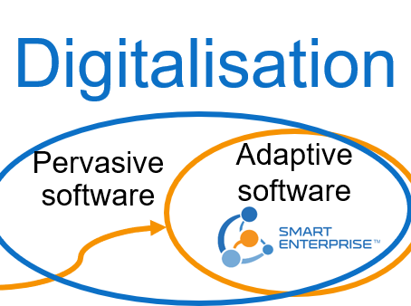 Adaptive software, low cost digitalisation