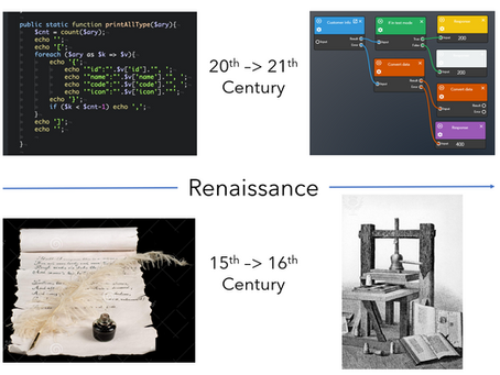 Low code, the computing renaissance