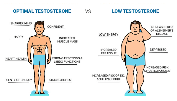 symptoms-of-low-testosterone-1.png