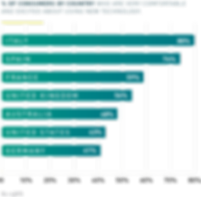 comfortable_w_technology_graph01.png
