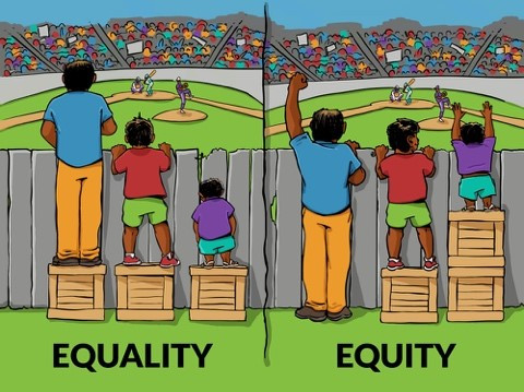 """Popular adaptation of Craig """"Equality vs Equity"""" graphic"""
