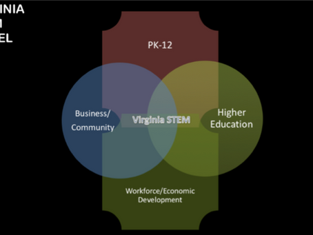 Buck Institute for Education | Technology and Engineering Education is Ripe for PBL