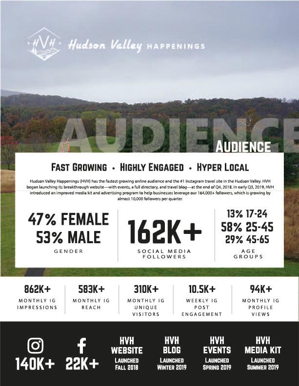 Media Kit - Audience