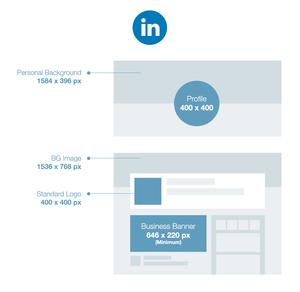 LinkedIn image guide