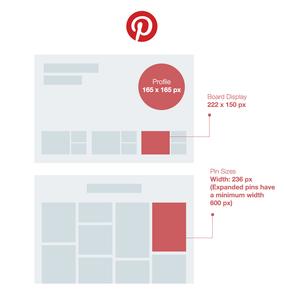 Pinterest image guide