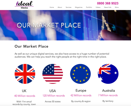 Ideal Media Market Place