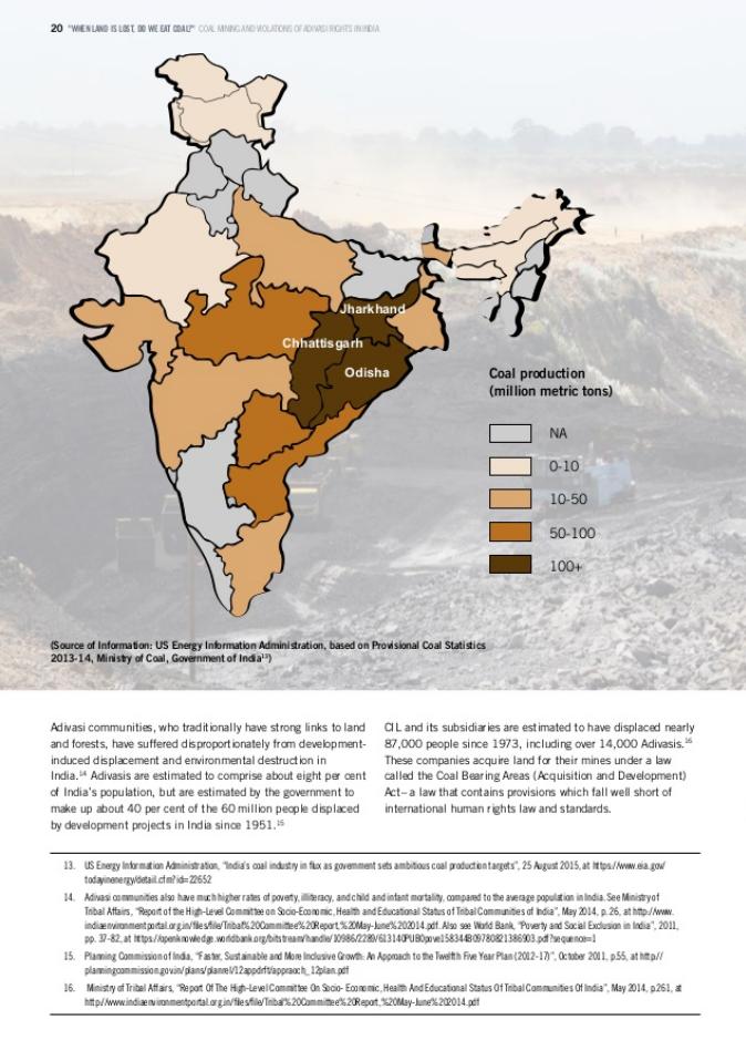 India's Coal Production