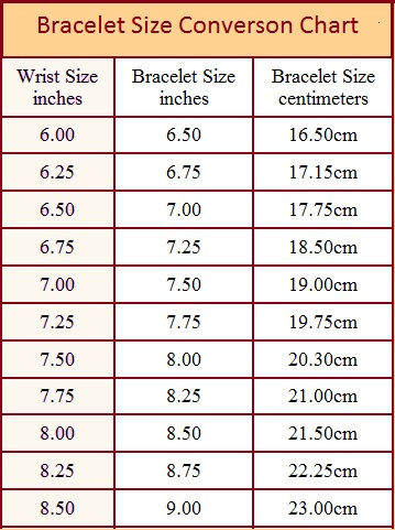 Bracelet-Size Conversion Chart.jpg