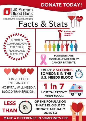 Facts-Stats-Halfsheet-1-548x768.png