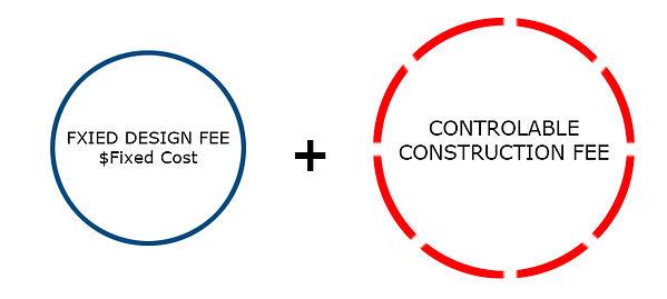 Design Consultancy Concept