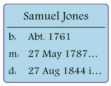 The Reverends Jones